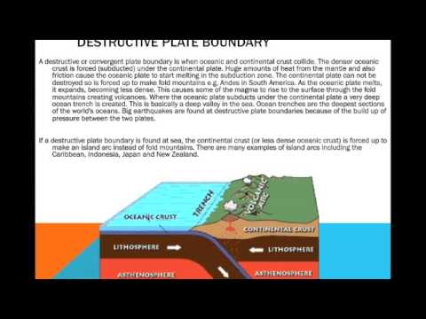 IGCSE Geography: Plate Tectonics