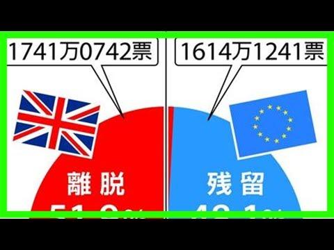 Trends: 欧州連合, 兆, イギリス...