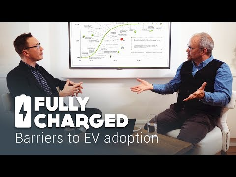 Barriers to EV