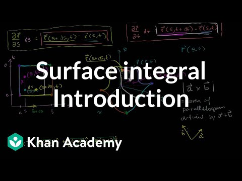 Introduction to the surface integral | Multivariable Calculu
