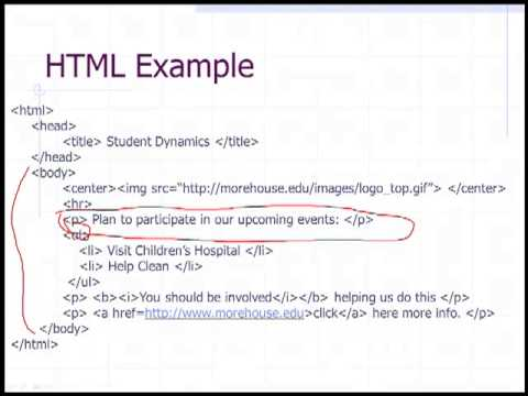 CSC 106 Lecture 12 | Communication Layer The World Wide Web