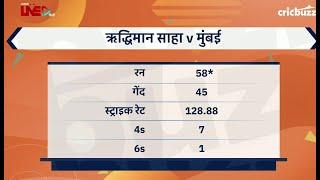 Wriddhiman Saha ने किया साबित वो भारत के लिए भी खेल सकते हैं white-ball cricket - Virender Sehwag