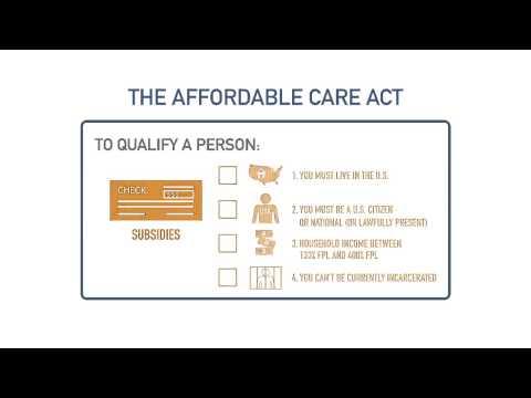 insurance - Am I Eligible For Obamacare