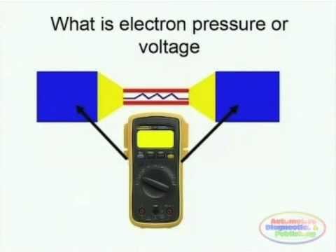hqdefault?sqp= oaymwEWCKgBEF5IWvKriqkDCQgBFQAAiEIYAQ==&rs=AOn4CLC17dn_H6kgiCH EKClnbfYki5plg negative or positive trigger & wiring diagrams youtube uniden vs2600xr wiring diagram at alyssarenee.co