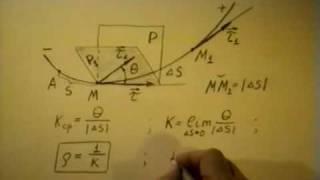 §1.3. Ускорение точки (часть 3)