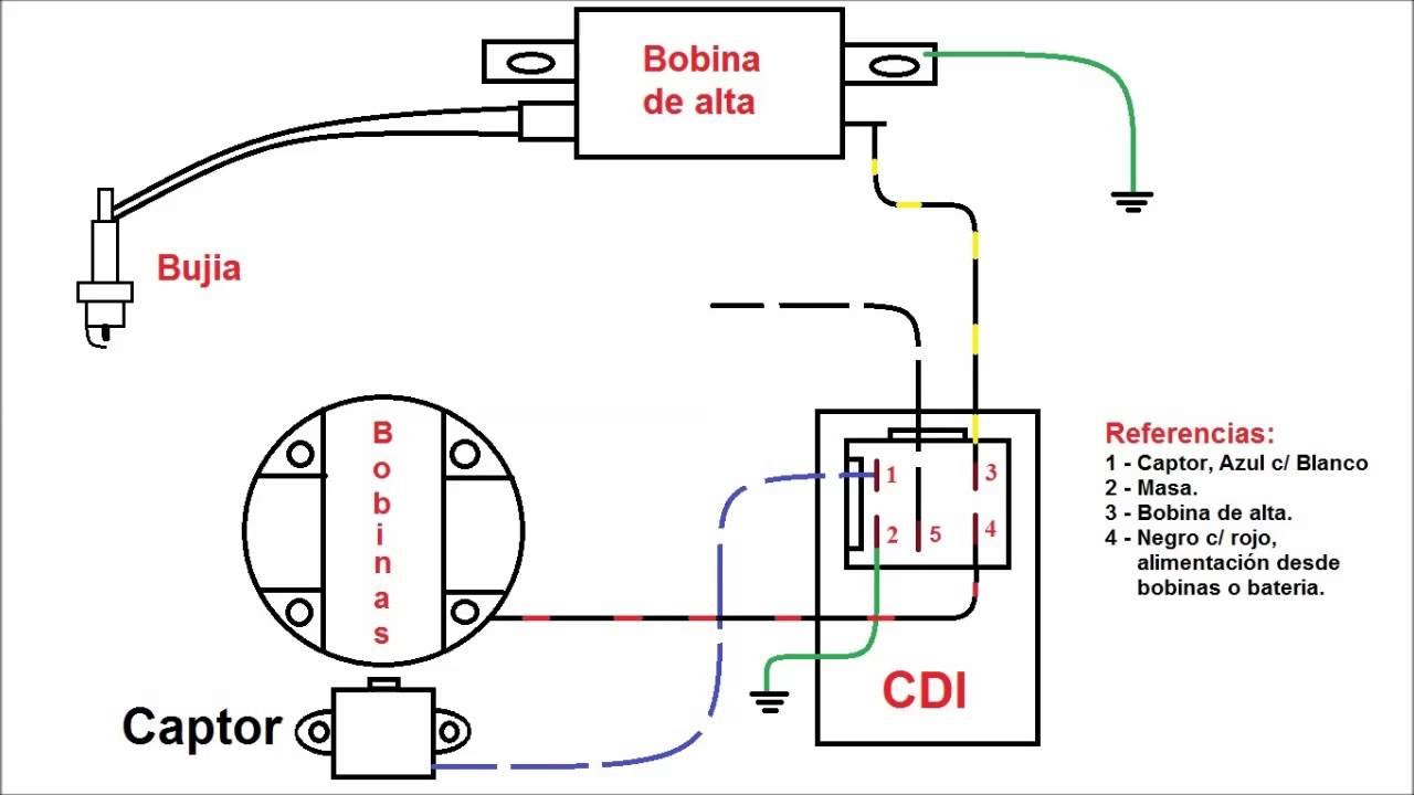 Scooter Cdi Wiring Diagram Will Be A Thing Diagrama De Encendido Guerrero Day Youtube 50cc Ignition