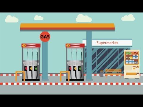 Gas station business loans  gas station financing | gas station funding