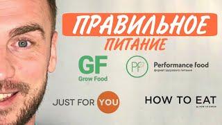 Доставка здорового питания. Еда по подписке в Москве. Обзор рынка