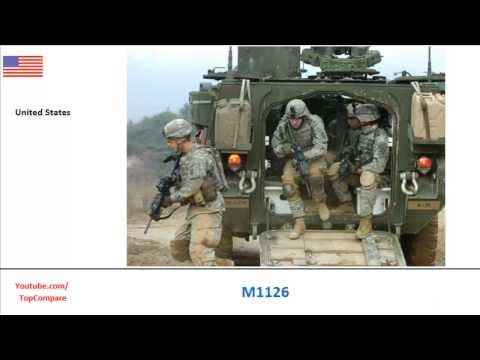 M1126 and BTR-90, 8x8 armored fighting vehicles performance  comparison