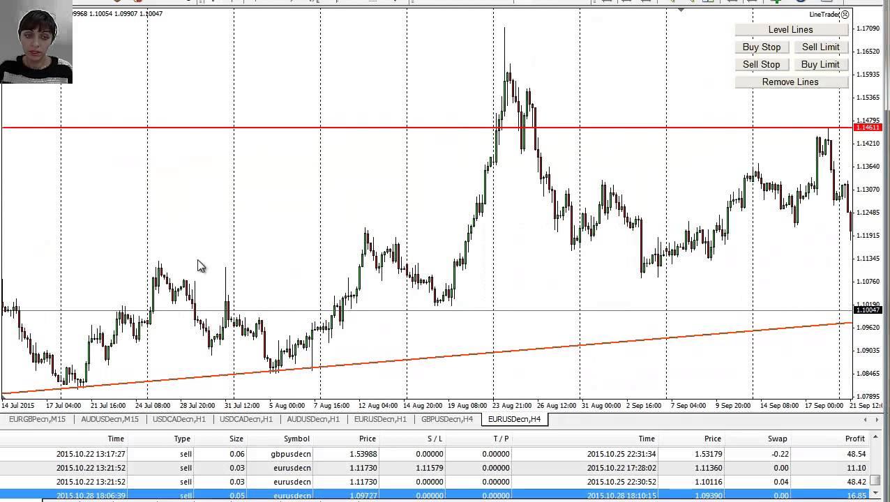 Группа безиндикаторная торговля на форекс forex 101 pips indicator