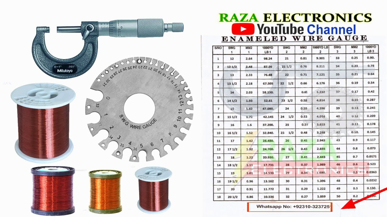Wire Gauge Chart Winding Wire Calculation Wire Gauge Explained In Urdu Hindi Youtube