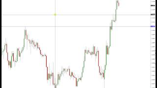 Price Action Forex Trade Euro Dollar