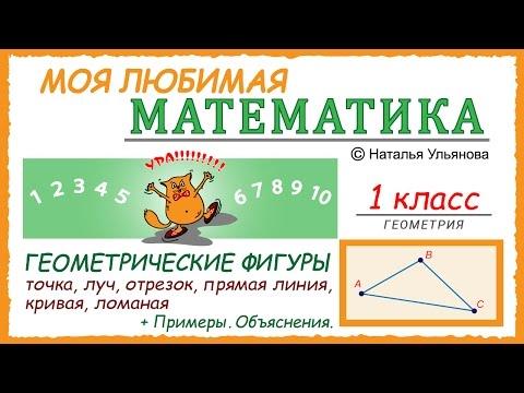 Как обозначают прямую в математике