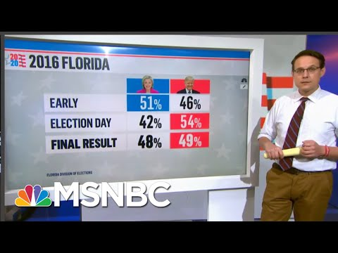The States Trump Can't Afford To Lose: Kornacki Breaks Down The Road To 270 | All In | MSNBC