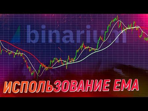 Binarium EMA - Зарабатывай просто | Стратегия