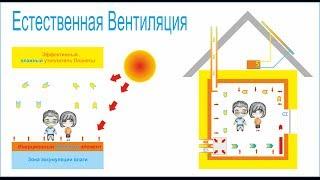 Естественная вентиляция и микроклимат в Доме(Главная задача Дома, не просто создать защищенную среду обитания Человека, а пригодную для его Комфортного..., 2014-04-09T14:20:17.000Z)