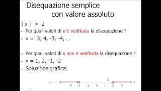 Disequazioni di primo grado con valore assoluto