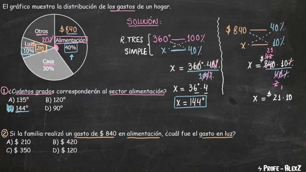 Pucp 01 - Problemas De Porcentajes Resueltos Con Grafico Circular