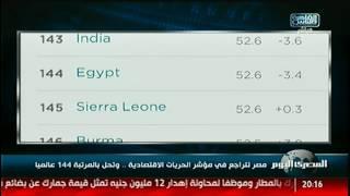 مصر تتراجع فى مؤشر الحريات الاقتصادية.. وتحل بالمرتبة 144 عالمياً