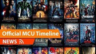Marvel Cinematic Universe Official Timeline Breakdown