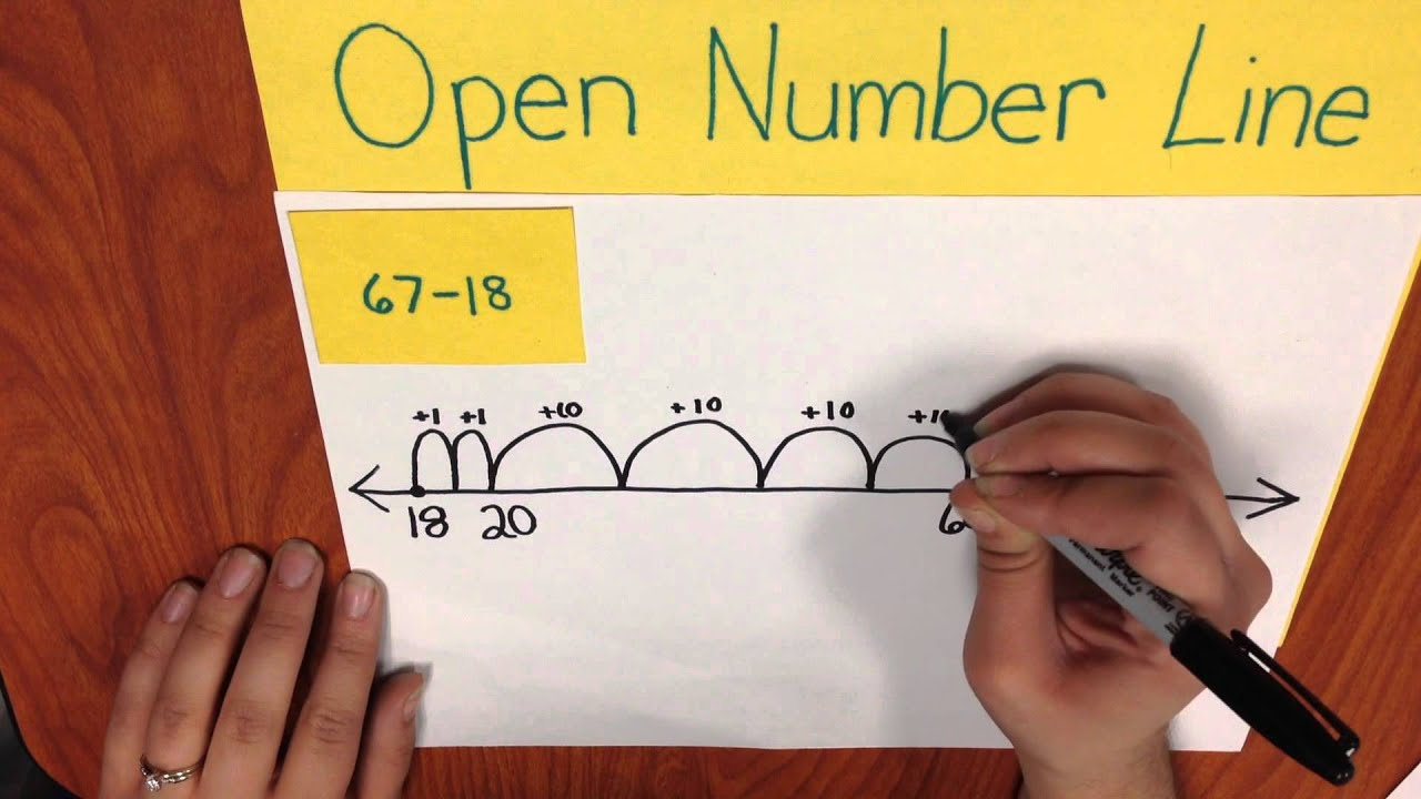 Second Grade Open Number Line Subtraction