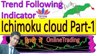 Ichimoku Cloud Best Indicator – Trend Following System Use On Online  Trading (हिंदी मैं)
