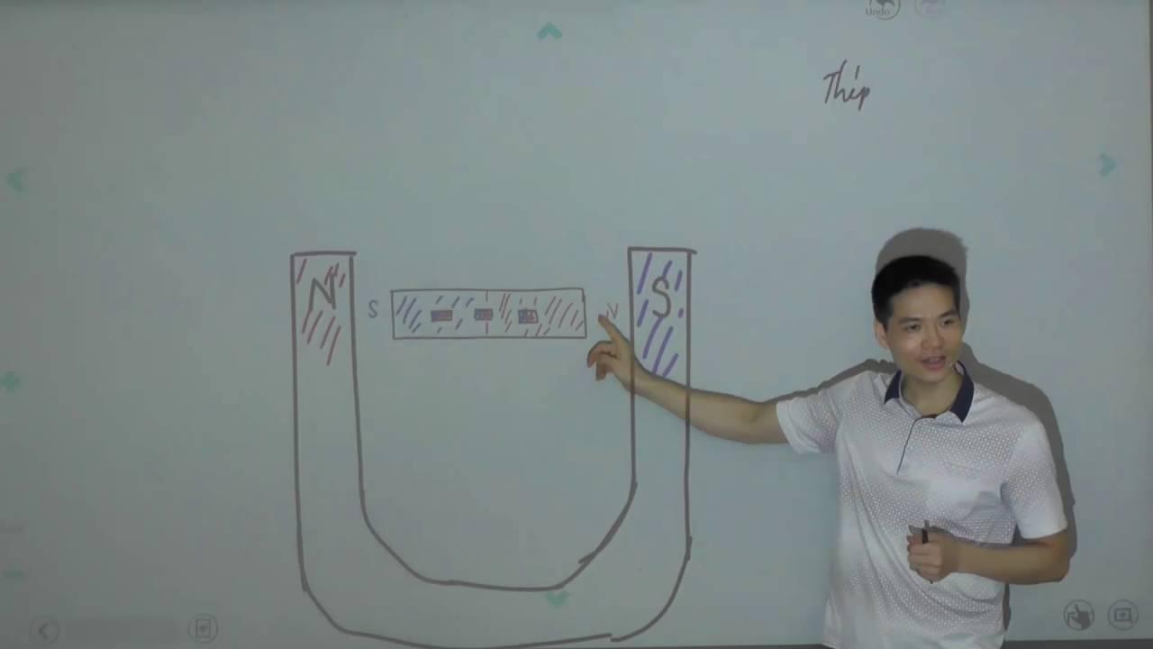 Luyện tập ứng dụng của nam châm và lực điện từ phần 1