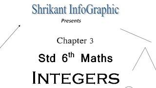 Integers Basics Std6th