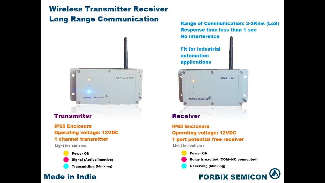 Wireless Transmitter Receiver: FORBIX SEMICON by FORBIX SEMICON