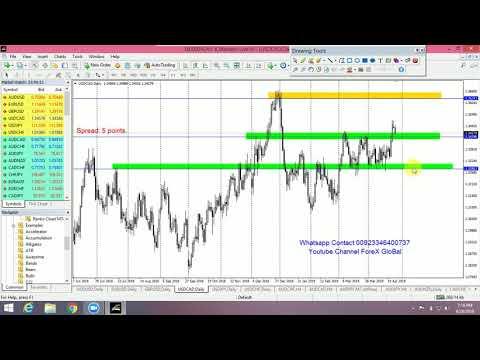 Trade weekly charts forex
