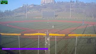 Preview of stream Field 6 - U.S Cellular Community Park