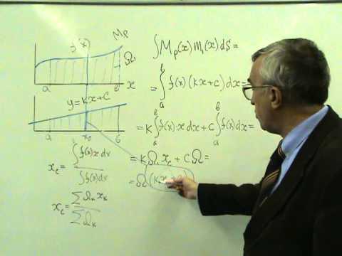 Решение задач по методу верещагина задачи и их решение в уголовном процессе