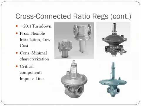 Lesman Webinar: Intro to Air Fuel Ratio Control