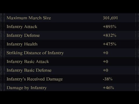 Clash Of Kings | Infantry Health | 500 | Non Spender | Low Spender😍😍 (with Subtitles)
