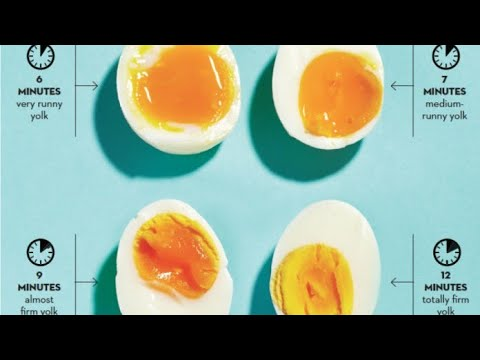 Easy soft boiled eggs in microwave