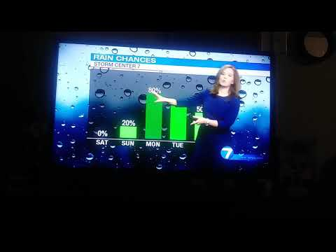 McCall Vrydaghs Weather Update For Dayton Ohio Whio T.v.