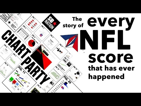 Every NFL Score Ever | Chart Party