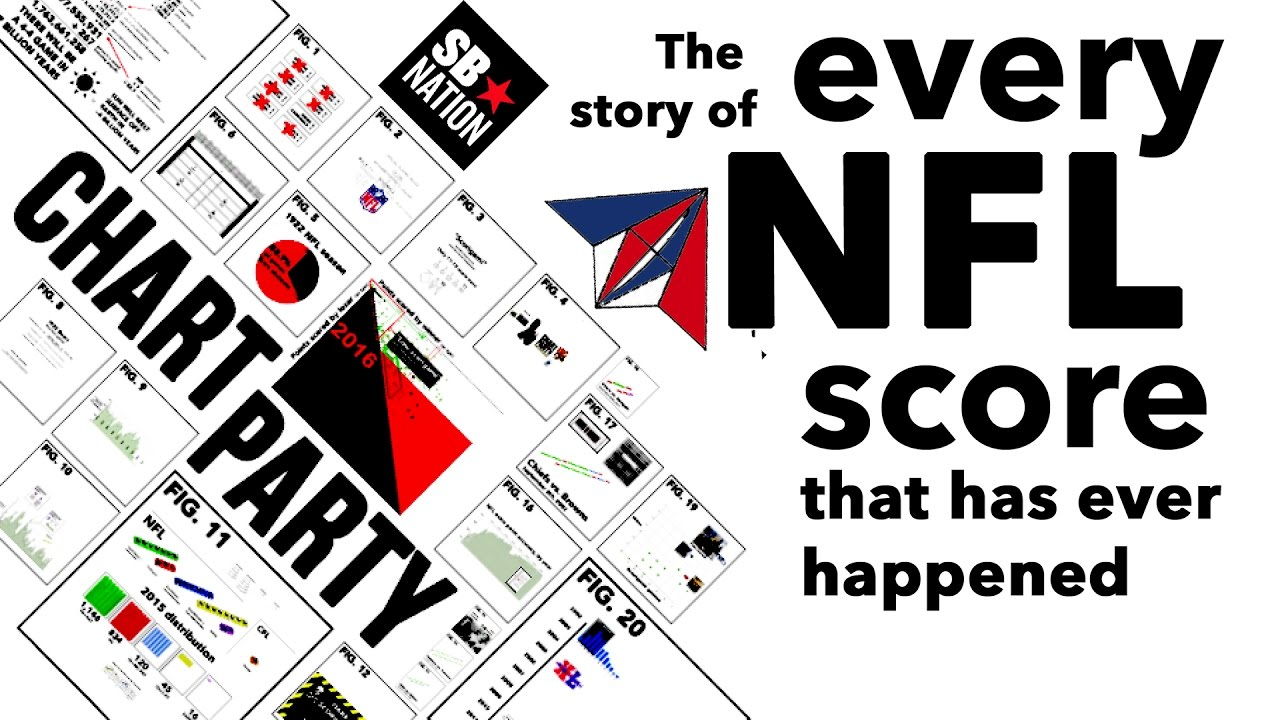 Every nfl score ever chart party youtube publicscrutiny Gallery