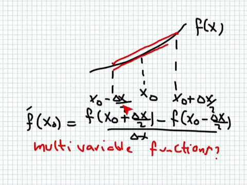 An Introduction to the FDTD Method (Part I)