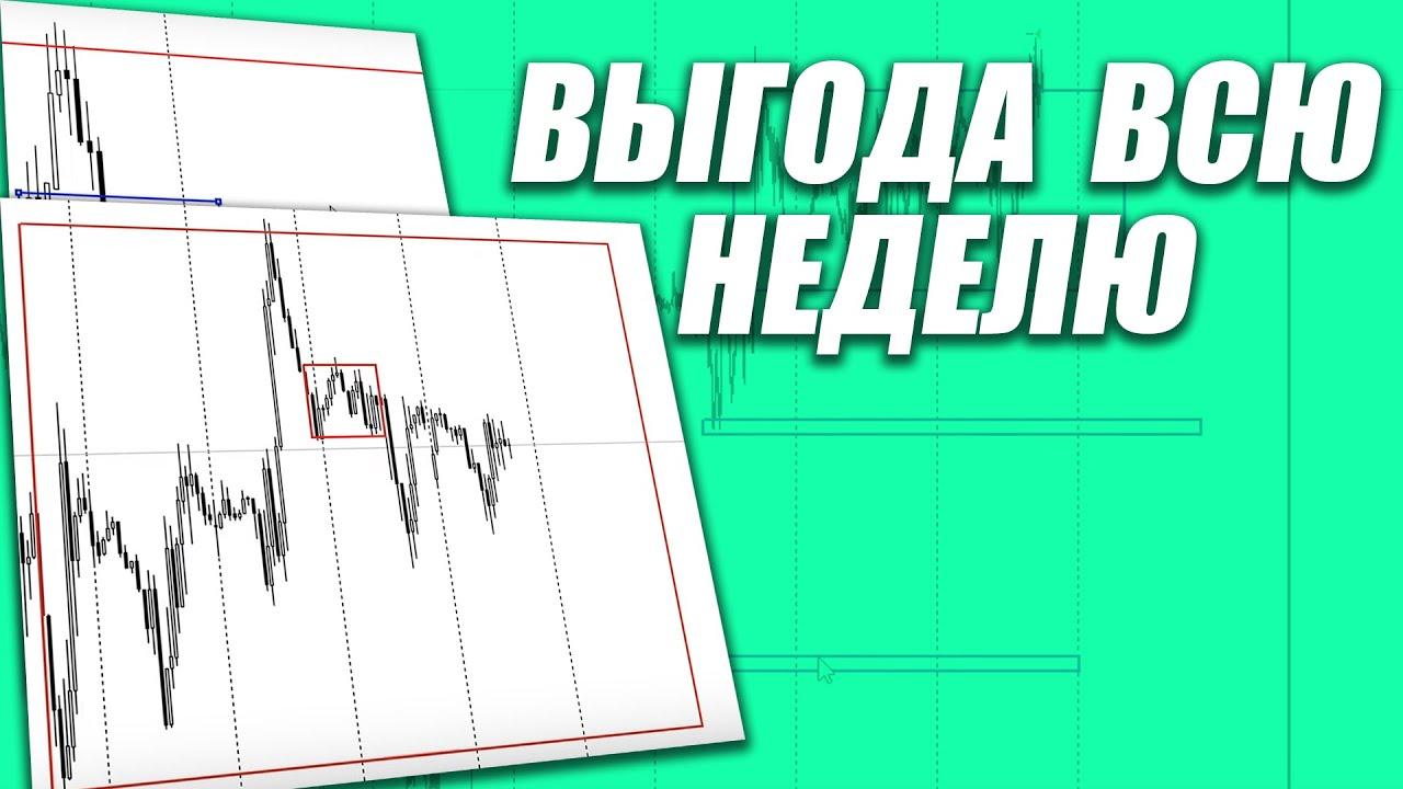 Что торговать на этой неделе? Торговые рекомендации с Максимом Михайловым