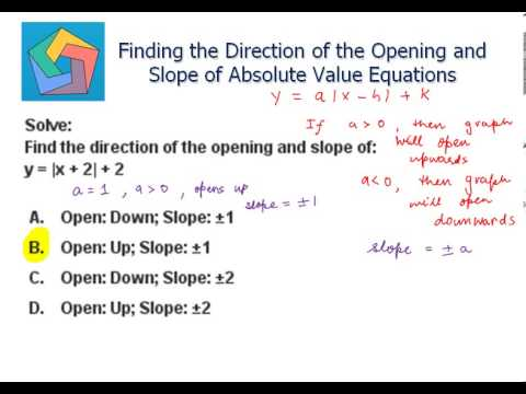 Finding the direction of the opening and slope of absolute value finding the direction of the opening and slope of absolute value equations ccuart Image collections