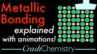 Metallic Bonding & Properties Tutorial [Now with Animations!] | The Crash Chemistry Academy