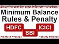 Average monthly Balance and Penalty Charges for insufficient Balance in SBI, HDFC and ICICI Bank