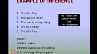 Mod-03 Lec-10 The Samkhya Philosophy - VI