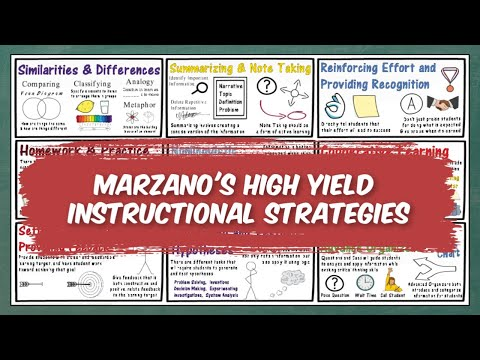 Marzanos High Yield Instructional Strategies Youtube