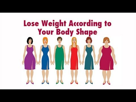 77e3125f78 How to Workout   Lose Weight According to Your Body Shape - YouTube