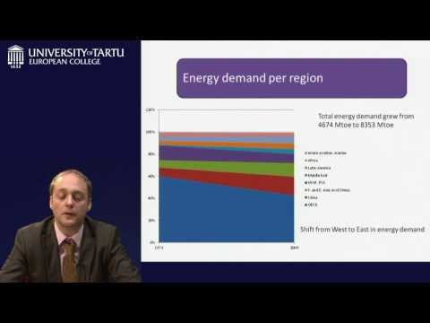 1. Overview of international energy markets