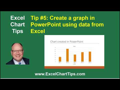 Excel Chart Tip: Create a graph in PowerPoint using data from Excel
