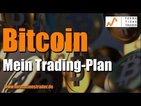 Bitcoin: Mein Trading-Plan