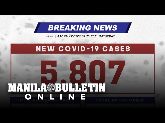 DOH reports 5,807 new cases, bringing the national total to 2,751,667, as of OCTOBER 23, 2021